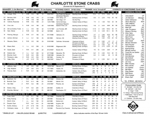 Charlotte Stone Crabs 2010 Championship Roster